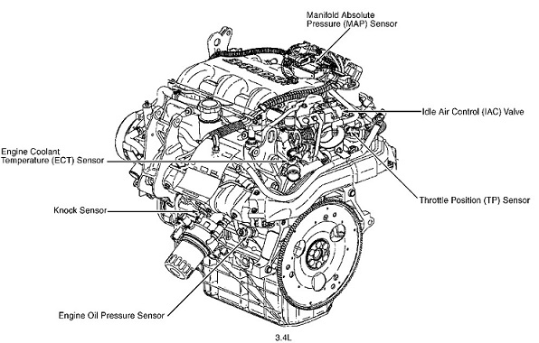 gm 3400 v6 engine diagram
