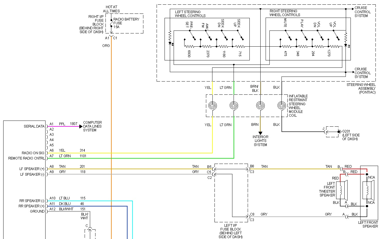 Stereo Wiring Diagram For 2002 Oldsmobile Alero - Wiring ... on