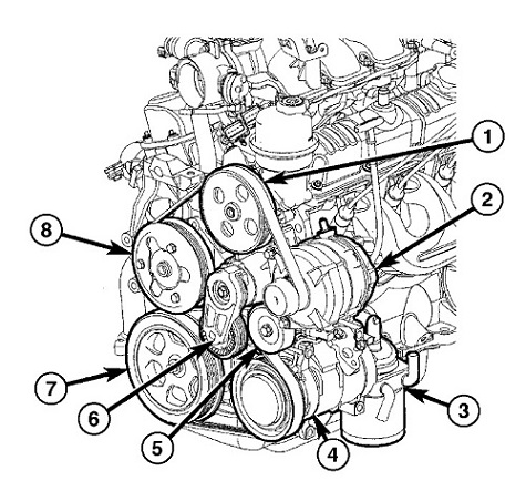 5 3500 Belt as well 2001 Saturn Cooling System Diagram Html likewise P 0996b43f80cb1a8b further Viewtopic as well Chevy Colorado 3 9 Engine Diagram. on belt diagram for 08 chevy uplander