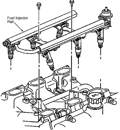 How to install fuel fuel injectors - Chevy Cars Forums