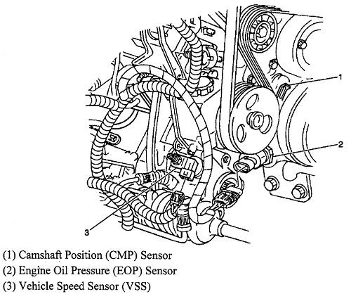 2005 Pontiac Bonneville Transmission: Location Of Speed Sensor