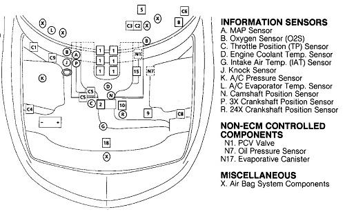 knock sensor location pontiac firebird