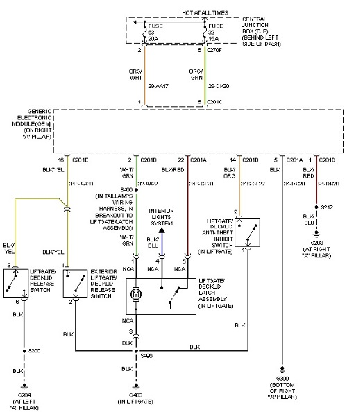 07 ford focus fuse diagram 2007 ford focus wagon rear hatch wiring diagram car repair forums ford focus rear hatch wiring