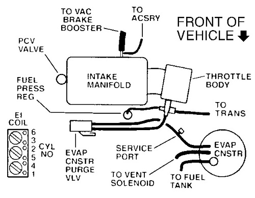 service manual  1997 olds 88 vacuum diagram car repair