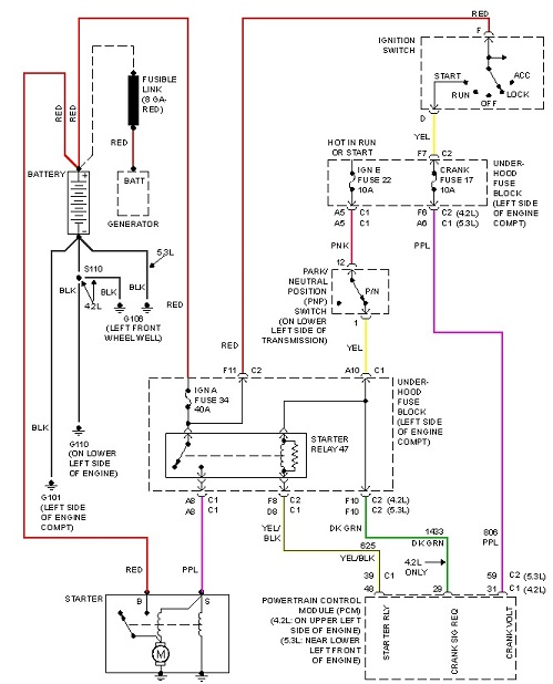 no fuel to engine in chevy trailblazer car repair questions and trailblazer starter circuit schematic jpg