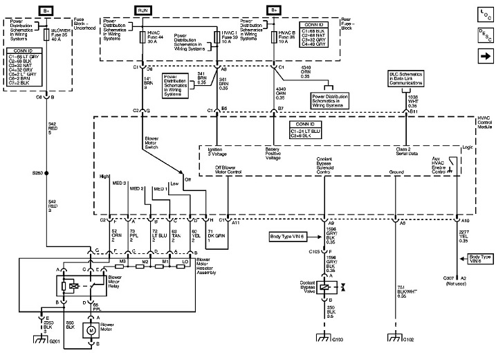 trailblazer wiring diagram image wiring trailblazer ac wiring diagram trailblazer image on 2006 trailblazer wiring diagram