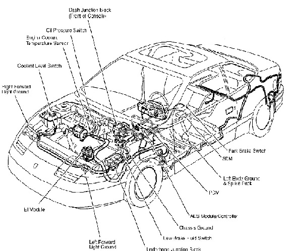 1997 saturn sl2 engine diagram on sky wiring 1997 saturn sl2 oil pump wiring diagram