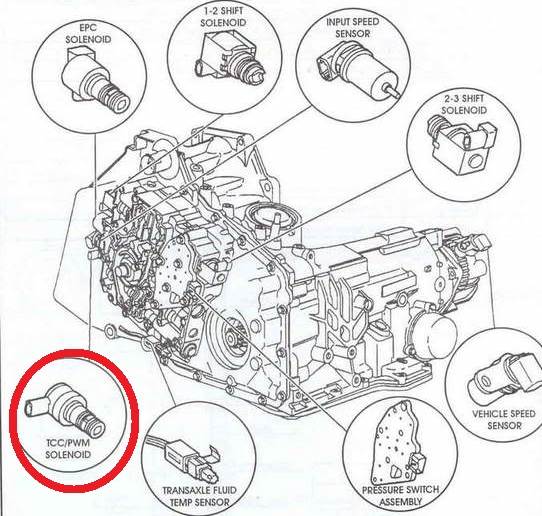 Chevrolet Impala Transmission Wiring Diagram moreover Diagram For 2007 Gmc Yukon as well Emission Repair in addition Chrysler 3 6 V6 Engine Diagram furthermore Chevy Trailblazer Transmission Control Solenoid Location. on oil filter location for 2008 impala