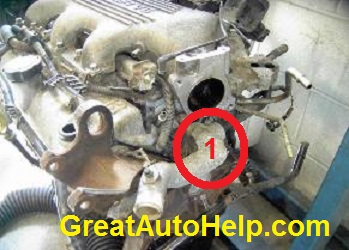 Oldsmobile Cutlass Overheating Where is Thermostat Located