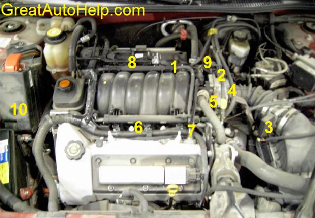 Oldsmobile 35L V6 Engine Sensor Locations Picture